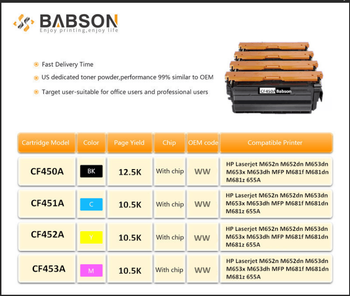 New product - compatible toner cartridge for HP CF450A