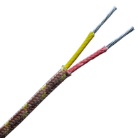 Thermocouple wire special limit of error--Single pair