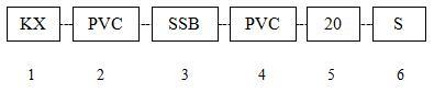 MODEL-PVC-SSB-PVC