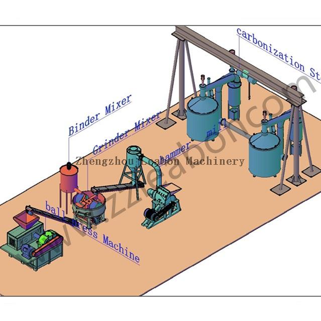 China Professional Big Capacity CE Coal Charcoal Briquette Production Line
