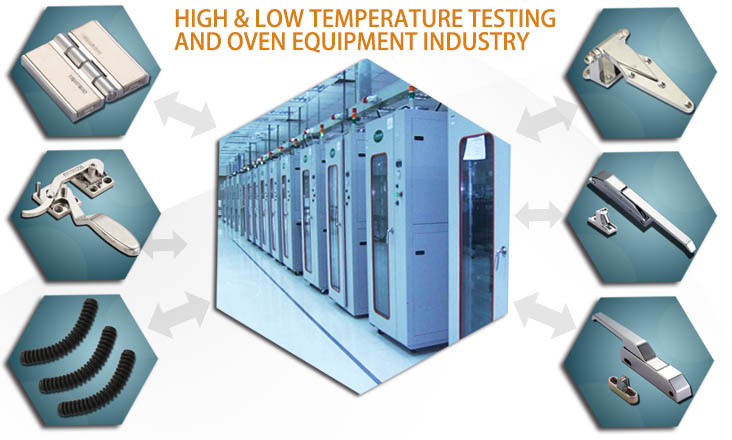 High & Low Temperature Testing And Oven Equipment Industry