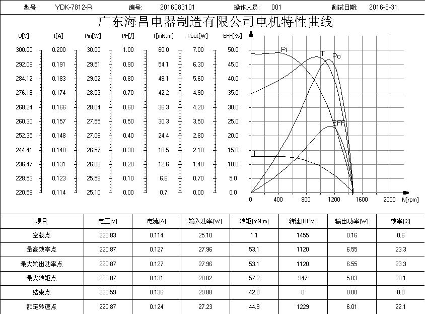 YDK-7812-R_副本