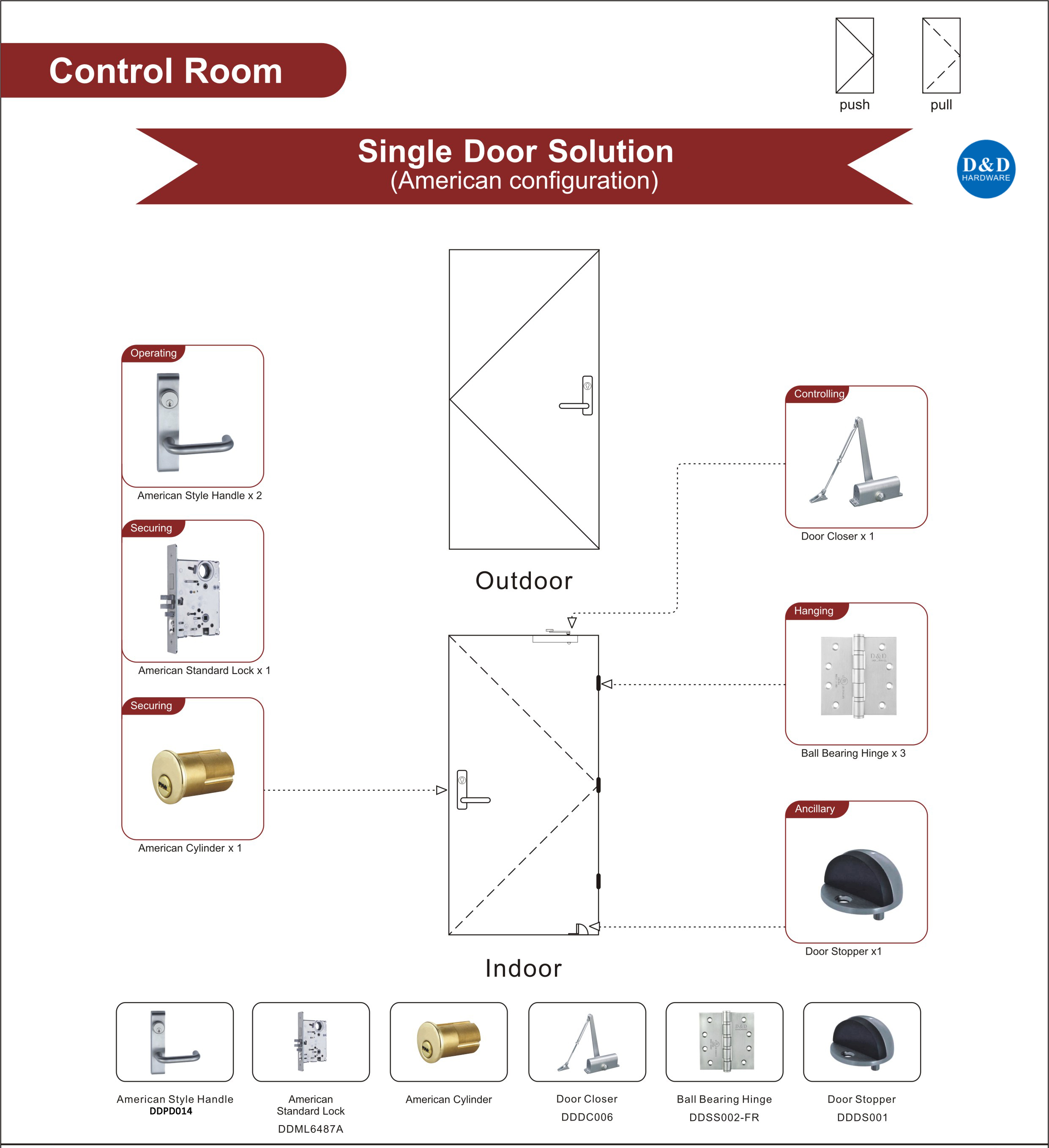 Fire Rated Door Solution