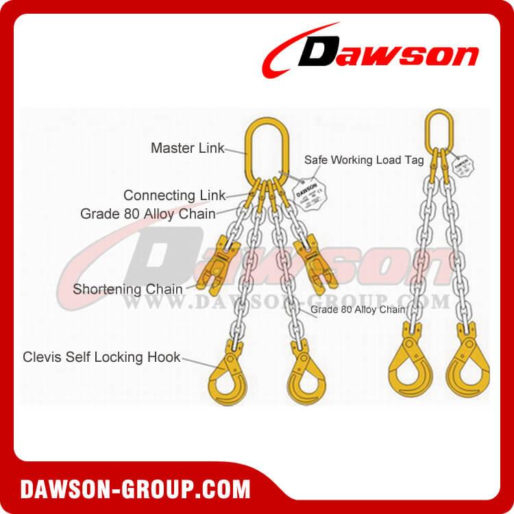G80 Double Leg Chain Slings, Grade 80 Chain Sling for
