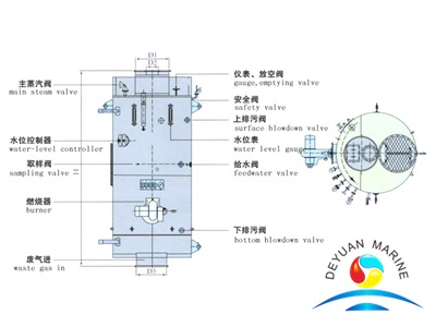 Lzy Type Oil Fired And Exhaust Gas Composite Boiler From