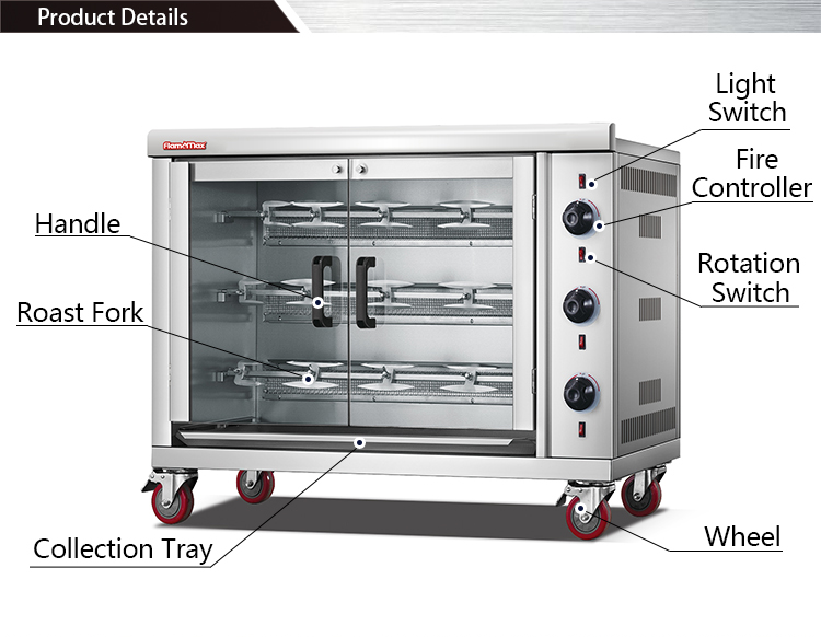 2018 Hot Sale Industrial Chicken Rotisseries from Foshan China