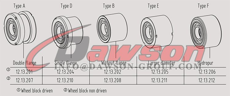 DS-DWS Wheel Block 125 - Dawson Group Ltd. - China Factory, Exporter