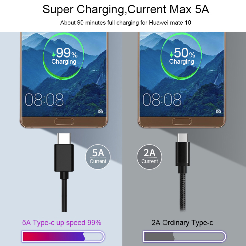 5A Supper Charging Type-C 3.0 USB Cable
