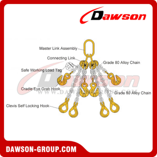 Grade 80 Quadruple Leg Chain Sling / G80 Chain Sling for Lifting & Lashing