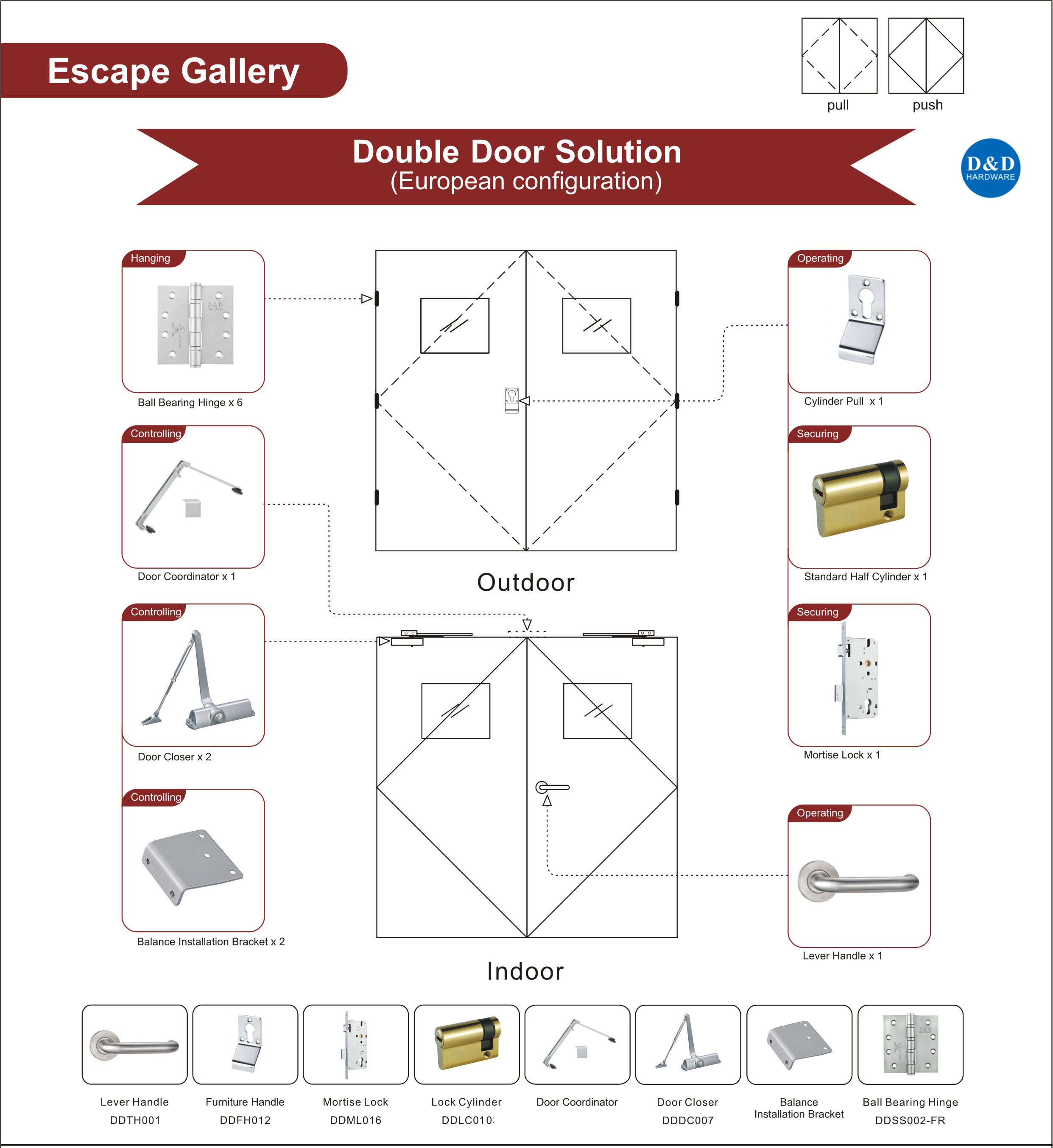 Du0026D Hardware offers a wide range of security door hardware options for escape gallery that helps the building to solve several safety problems.  sc 1 st  Du0026D HARDWARE INDUSTRIAL Co. Ltd & Wooden Door Ironmongery for Escape Gallery Double Door - Du0026D HARDWARE