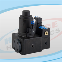 EFBG Series Proportional Pressure & Flow Control Valves