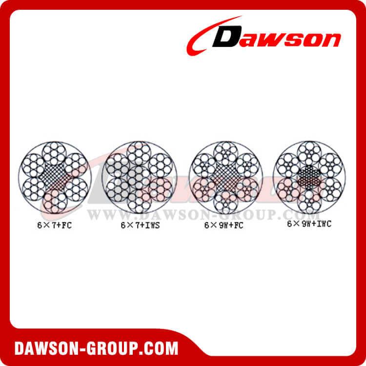 Steel Wire Rope Construction(6×7+FC)(6×7+IWS)(6×9W+FC)(6×9W+IWR ...
