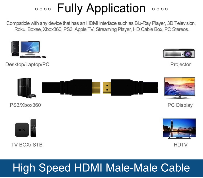 Colorful HDMI Cable Male to Male with Flat Shape Cable