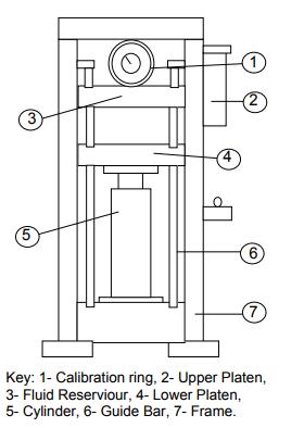 design and manufacture of a 30 ton hydraulic press nanjing harsle rh harsle com simple hydraulic press diagram hydraulic press wiring diagram