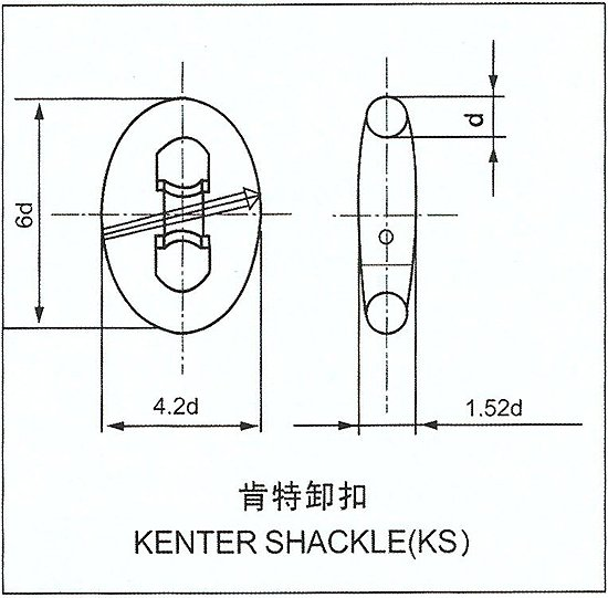 KENTER SHACKLE(KS)