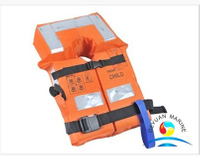 How To Wear Life Jackets Correctly?