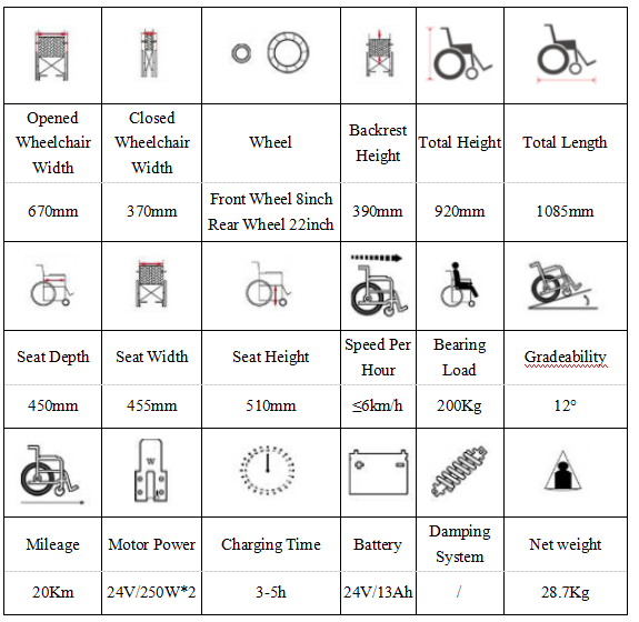 Specifications of the floding electric wheelchair