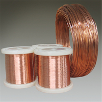 Cu-Nickel Heating Wire- Manganin 6J13