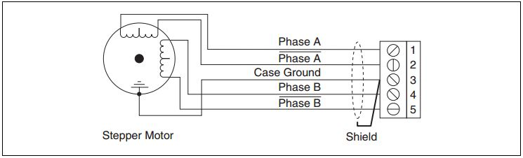 A basic 4-wire stepper motor is shown in Figure 1. Connecting this motor type is very straightforward and simply requires connecting the A and A' leads to ...