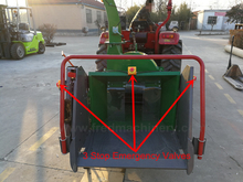 3 Stop Safe Valves for Hydraulic Wood Chippers