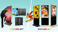 //a0.leadongcdn.com/cloud/jrBpjKpkRiiSmliomllmk/LED-VS-LCD-Display.jpg