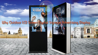 //a0.leadongcdn.com/cloud/mrBqjKpkRimSijikpjjq/Why-Outdoor-LCD-Screen-Digital-Signage-Advertising-Display.jpg