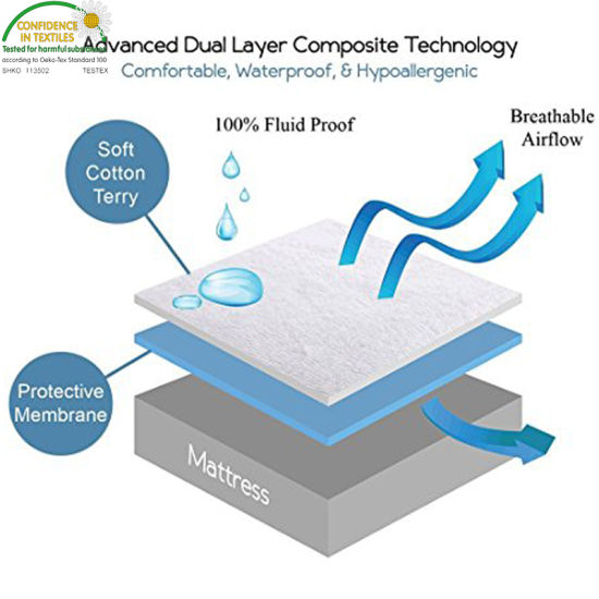 Breathable Fitted Sheet Quilted Baby Crib Mattress Pad Protector