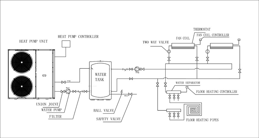 EVI Inverter Heat Pump Installation Diagram